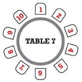table 7